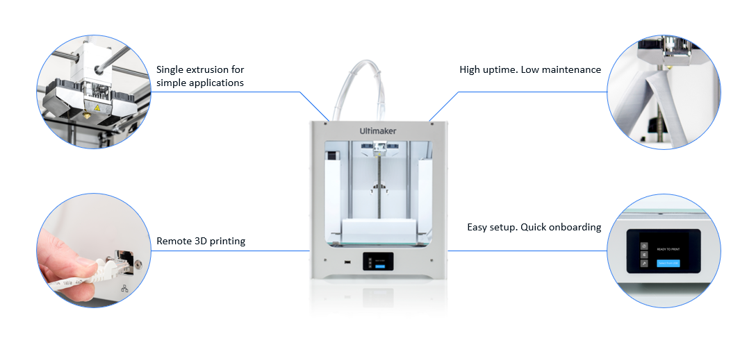 Ultimaker 2+ Connect features
