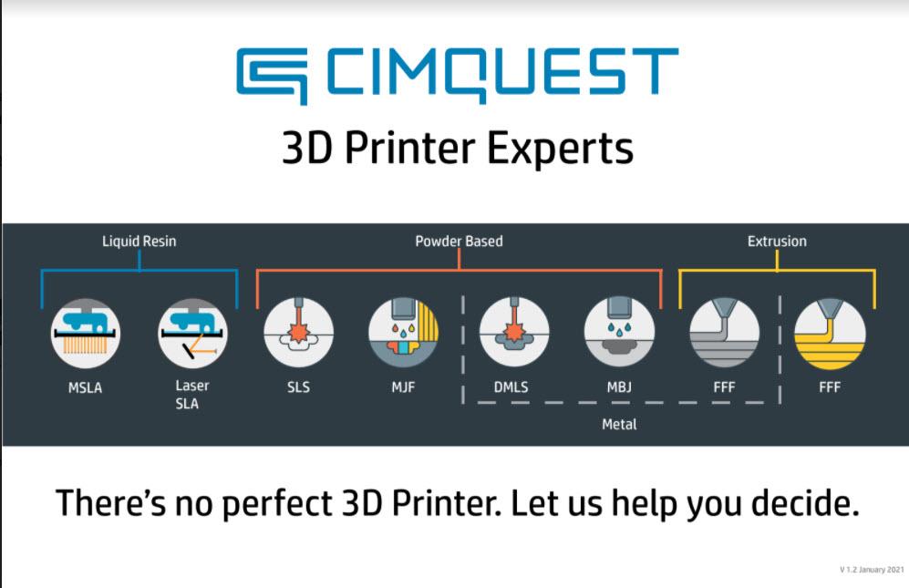 Cimquest 3D Printer Line Card